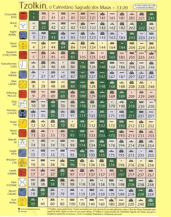 Tzol'kin Calendar
