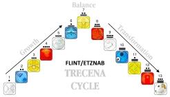 flint-trecena-wave