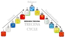 reed-ben-trecena-wave-trecena-cycle